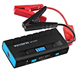 VicTsing 600A Peak 13600mAh Car Jump Starter(up to 4.0L gas engine/2.8T diesel turbine) with Charging Protection, Auto Battery Booster with Power Bank Function, Dual USB Charging Port and Flashlight