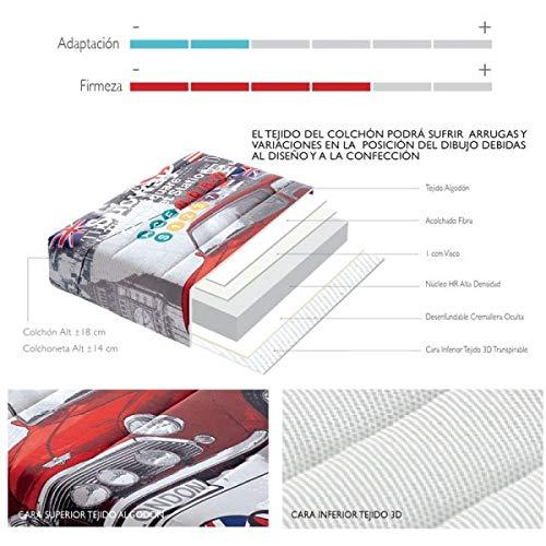 Ventamueblesonline COLCHÓN VISCOELÁSTICA Car LA Premier: Amazon.es: Hogar