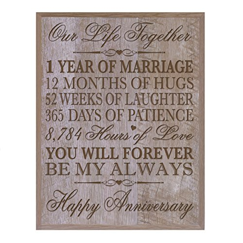 15 Wedding Anniversary Gifts For Her: 1st Wedding Anniversary Wall Plaque Gifts For Couple, 1st