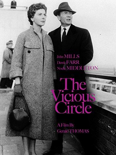 The Vicious Circle ()