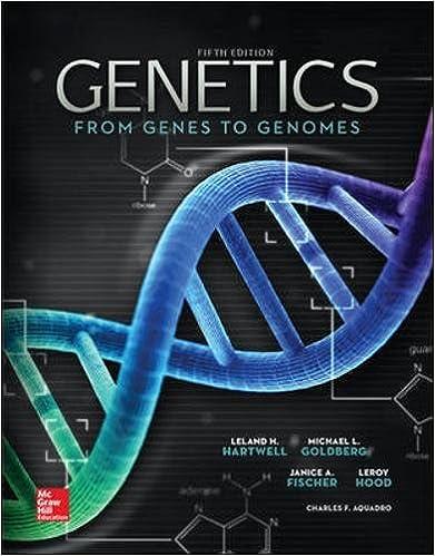 Amazon genetics from genes to genomes 5th edition genetics from genes to genomes 5th edition 5th edition fandeluxe Gallery