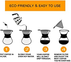 Filtro de café para Chemex papel reutilizable vierta sobre ...