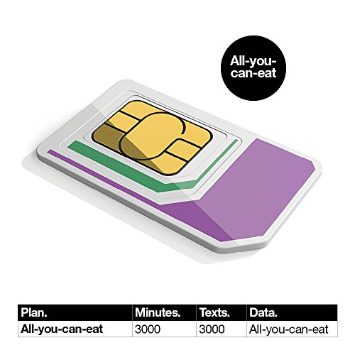 UK Prepaid sim card unlimited data , 3000 minutes , 3000 texts for 30 days, feel at home in 42 countries without data roaming charge, including most European countries by Three Mobile (Image #1)