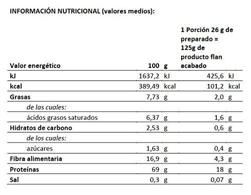 Body Genius PROTEIN FLAN. Preparado para flan protéico sabor Coco. Con Stevia y sin azúcares o polialcoholes añadidos. 275gr.