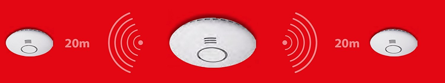 Smartwares RM174RF//2 Smoke detector Connectable Batteries included 85 dB