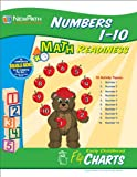 NewPath Learning Numbers 1-10 Curriculum Mastery