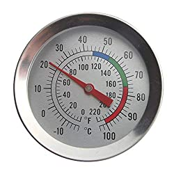 Candle Making Thermometer