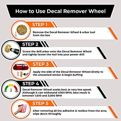 Decal Removal Eraser Wheel Tool Kit - 4 inch Rubber Power Drill Attachment for Removing Pinstripes, Stickers, Adhesive Vinyl Decals from Cars, Rvs, Boats and More by Canopus: Automotive