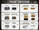 Viking Revolution Beard Care Kit for Men - Ultimate