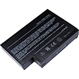 Coolgo® New Laptop Battery for