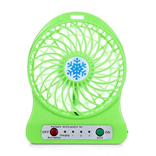 portable 5 watt fan - 4