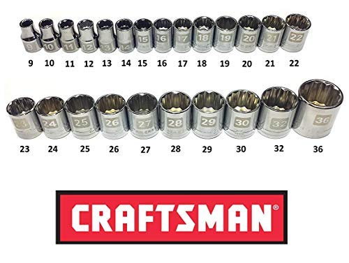 Metric Socket Sizes - 4