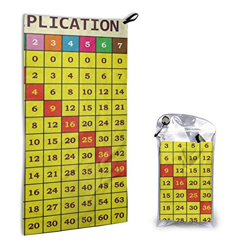 - Microfiber Towel Fast Drying Super Absorbent Vintage Multiplication Table Math for Sports, Travel, Beach, Camping