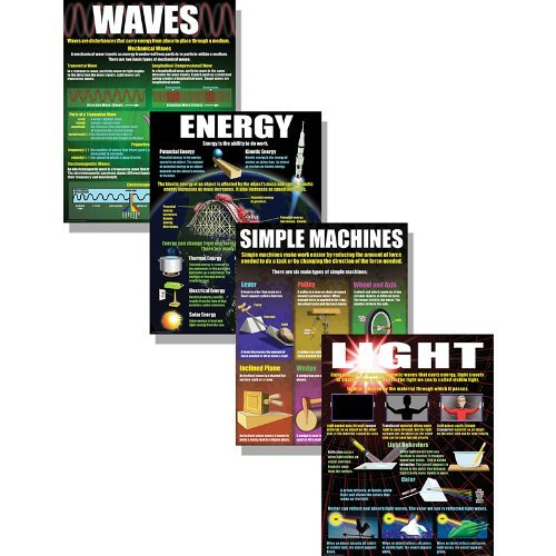 Mcdonald Publishing Mc-P214 Physical Science Basics Poster Set by McDonald Publishing
