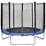 Top 10 Best Trampoline Reviews By Consumer Reports For