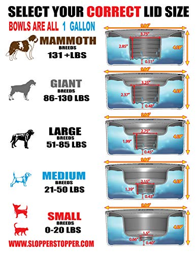 Slopper Stopper Dripless Dog Water Bowl - Large Breed Dogs 51-85 Lbs by Slopper Stopper (Image #7)