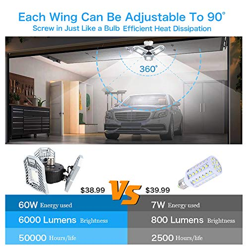 LED Garage Lights, LED Garage Lighting Deformable Light