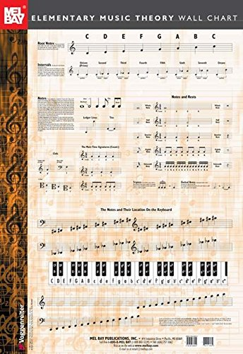 (Mel Bay Elementary Music Theory Wall Chart)