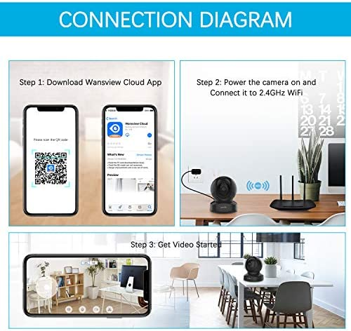Wansview Wireless Security Camera, IP Camera 1080P HD, WiFi Home Indoor Camera for Baby/Pet/Nanny, Motion Detection, 2 Way Audio Night Vision, Works with Alexa, with TF Card Slot and Cloud 51SkybR3P6L