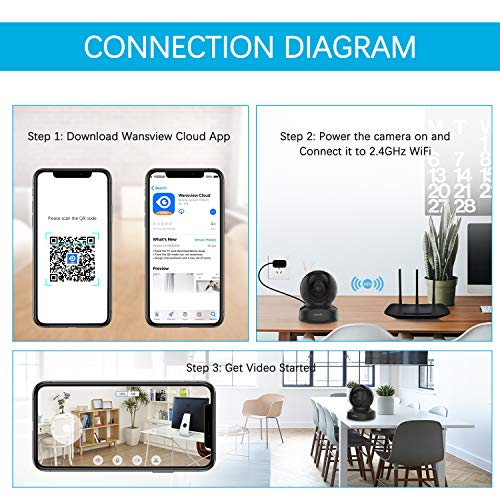 IP Camera, Wireless Security Camera 1080P HD Wansview, WiFi Home Indoor  Camera for Baby/Pet/Nanny, Motion Detection, 2 Way Audio Night Vision,