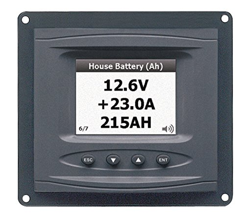 BEP Panel Mounted DC Systems Monitor