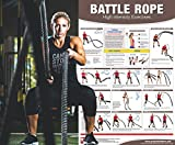 Battle Rope Poster/Chart: High Intensity Training - Battle Rope - HIIT - HIT - Rope Exercises - Fast Fat loss - Intense workout - ... Rope - High Intensity Interval Training