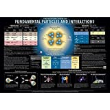 "Fundamental Particles and Interactions Poster (30"" x 21"")"