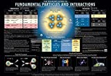 nuclear science chart - Fundamental Particles and Interactions Poster (30