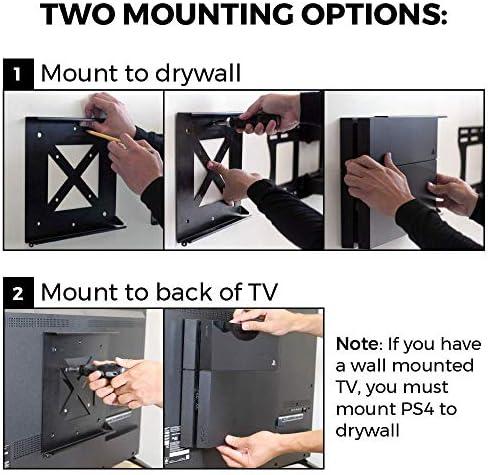 HumanCentric PS4 Pro Halterung für die Wand oder auf der Rückseite des Fernsehers (Patent angemeldet) 4