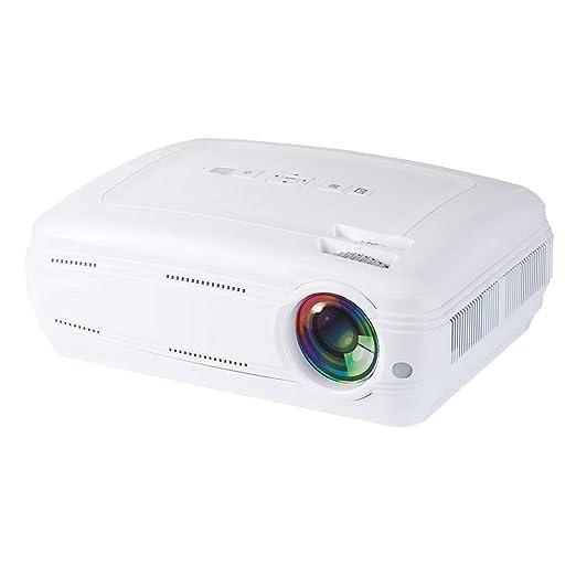 Mini proyector portátil, Pantalla de 200
