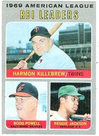 Amazoncom 1970 Topps Baseball Card 64 Rbi Leaders Harmon