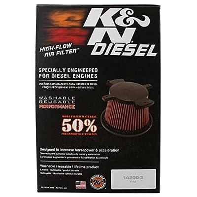 K&N Engine Air Filter: High Performance, Premium, Washable, Replacement Filter: 2010-2012 Dodge/RAM (Ram 2500, Ram 3500, Ram 4500, Ram 5500) E-0787: Automotive