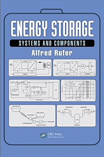 Energy Storage: Systems and (Air Management Turbine)