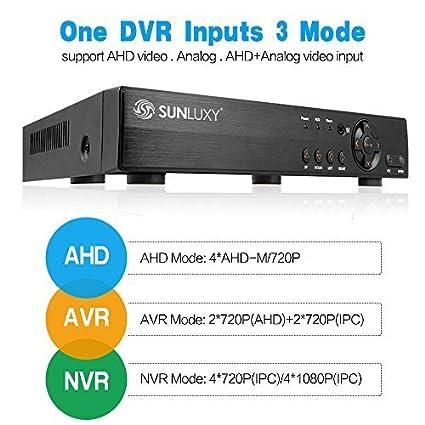 SUNLUXY® 4CH 720P HD DVR Grabadora de vídeo AHD Sistema de seguridad CCTV para Hogar
