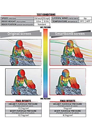 Paravento touring alto parabbrezza windshield windscreen double bubble fum/è scuro R1200GS LC Adventure Standard 2013-2018 R1250GS LC Adv Std 2019 Fum/è Scuro