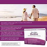 TheraNatal OvaVite Preconception Vitamins