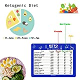 Keto Diet Cheat Sheet Quick Guide Fridge Magnet