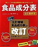 食品成分表―新しい「日本食品標準成分表2010」による