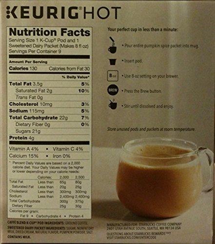 Limited Edition Starbucks Pumpkin Spice Caffe Latte K Cups