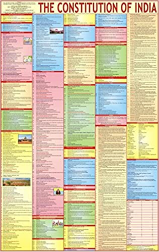 Constitution pdf hindi articles indian in