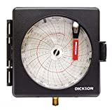 Chart Recorder,0 to 200 PSI