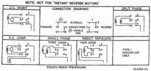 1.5 hp - 2 hp Electric Motor Reversing Drum Switch - Single Phase Only  Pole Drum Switch Wiring Diagram on