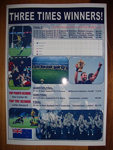 New Zealand All Blacks 2015 Rugby World Cup winners - souvenir print