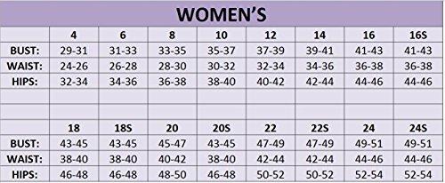 NeoSport Women's Jane 5/3mm Triathlon Wetsuit