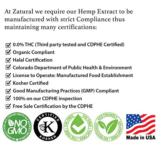 Hemp Extract Soft Gel 1,500mg: Premium Relief from Pain, Stress, Anxiety, and More_Natural Anti-Inflammatory_High in Omegas (60 Soft Gel (1,500mg)) by Zatural (Image #6)