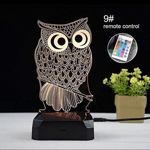 Symboat 3D led Visual lámpara Noche Luz Décor Color Changeable ...
