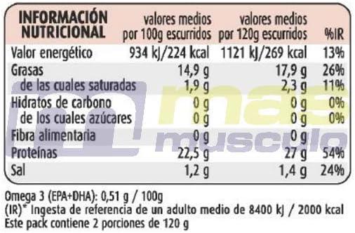 Ribeira - Salmón al Natural - 2 x 160g: Amazon.es ...