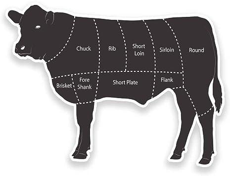 Beef Cuts Car Vinyl Sticker SELECT SIZE