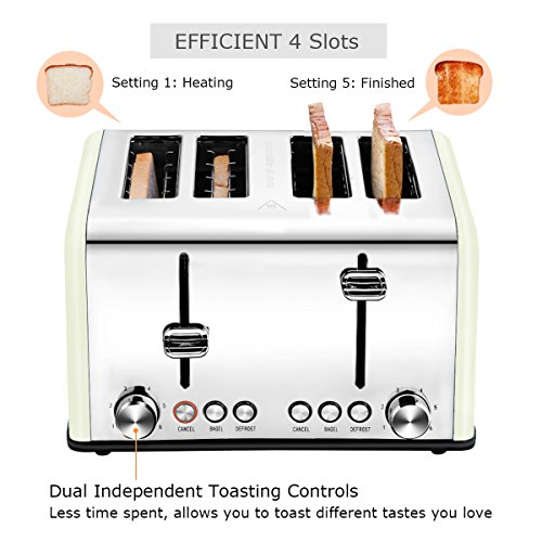 Wide Slots Toasters 4 Slice, TOBOX Compact Stainless Steel Toaster for Bagels Bread, Cream