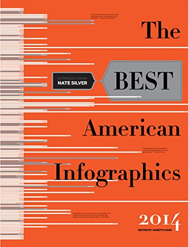 The Best American Infographics 2014 (The Best American Series ®) (Best Visual Communication Colleges)